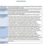 Pagină catalog online PRO INVENT 2020